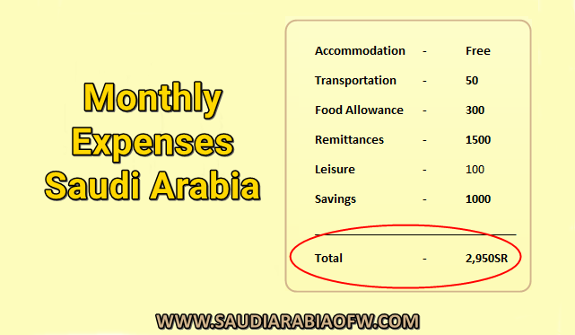 monthly expenses in Saudi Arabia