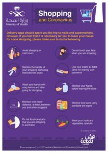 10 Tips for Shopping Safely During the Outbreak