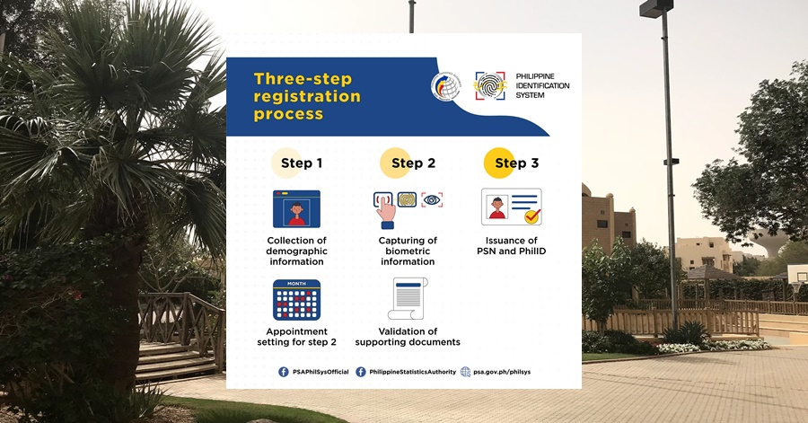 How to Apply for the Philippine National ID Online – 3 Steps